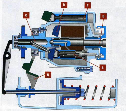 Схема гидростатической