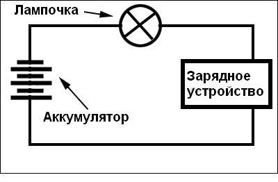 Устройство и обслуживание аккумулятора  скутера