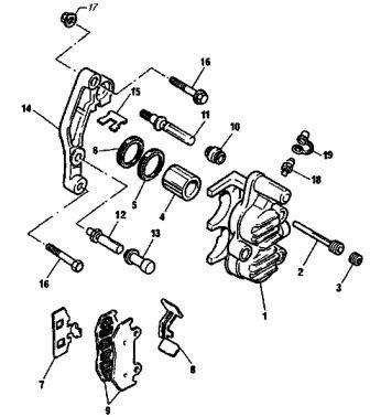 Устройство и принцип действия гидравлической  тормозной системы скутера