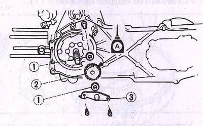 Сборка и установка электростартера